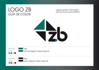 ClIZB1