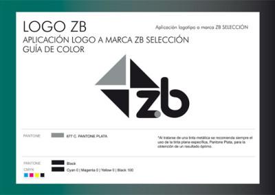 ClIZB2